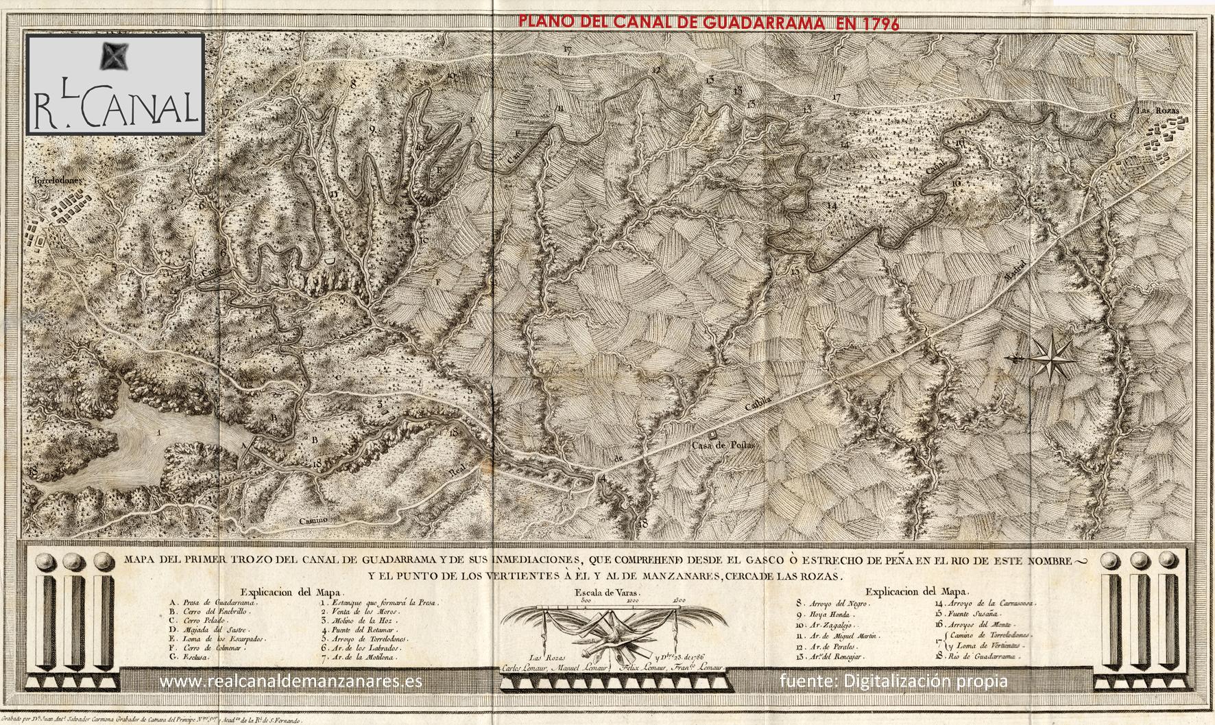 Plano de los Lemaur. 1796. Canal de Guadarrama